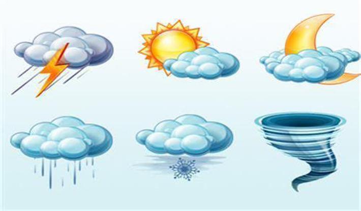 Từ vựng tiếng Hàn về thời tiết